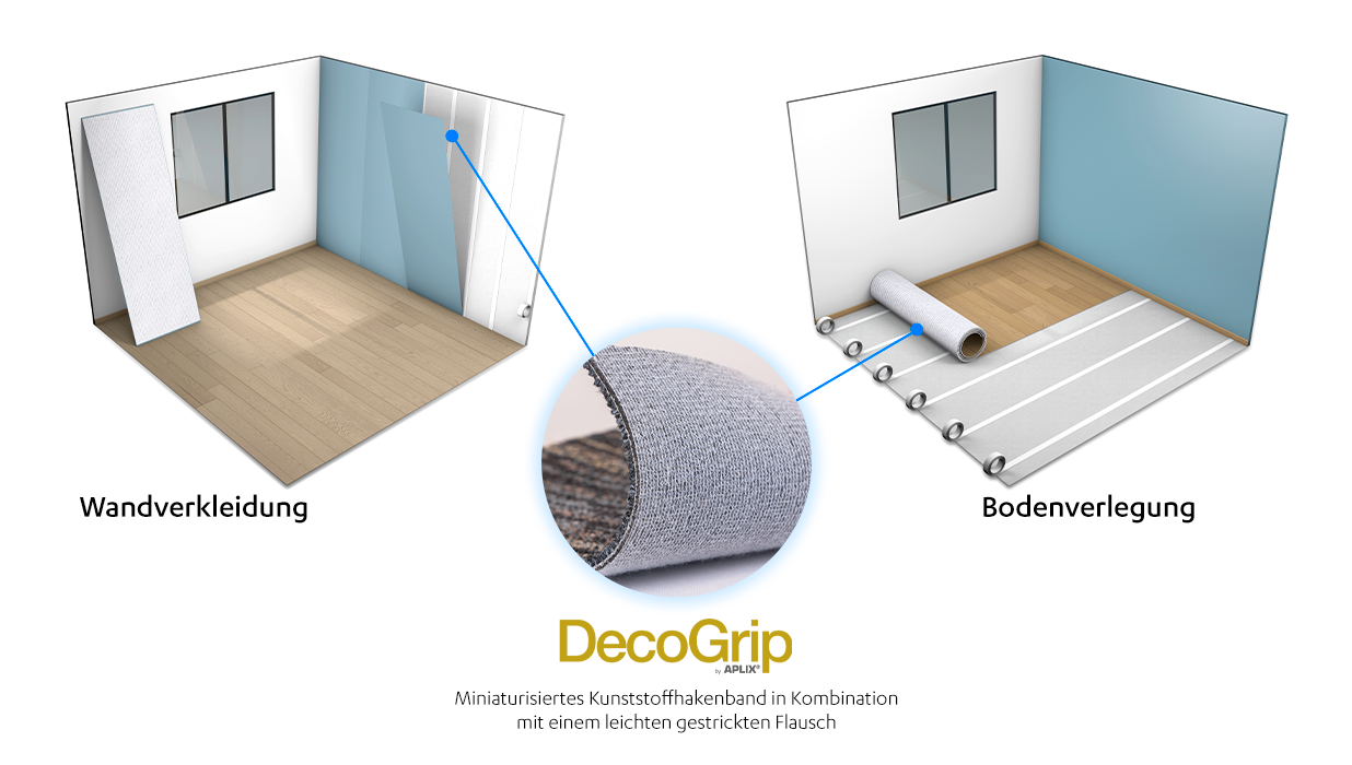 Decogrip by Aplix®